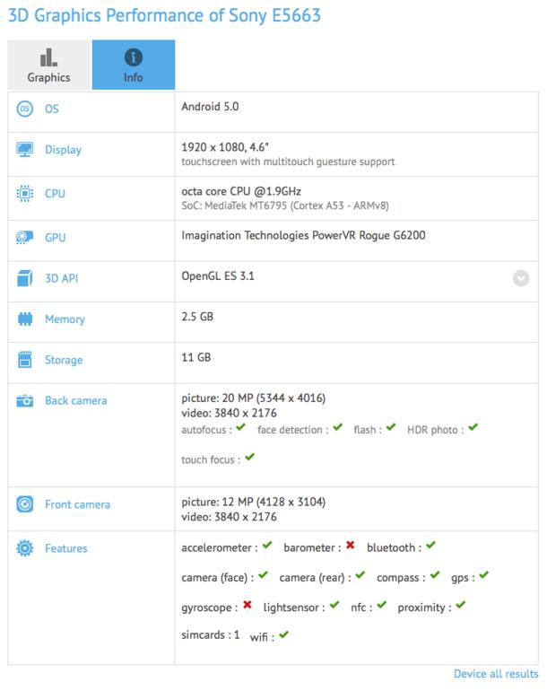 傳 Sony 推新機 2000萬像素加4.6吋屏幕