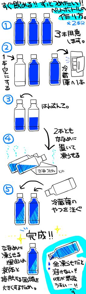 〔 生活技巧 〕戶外人必備  簡易自製冰水