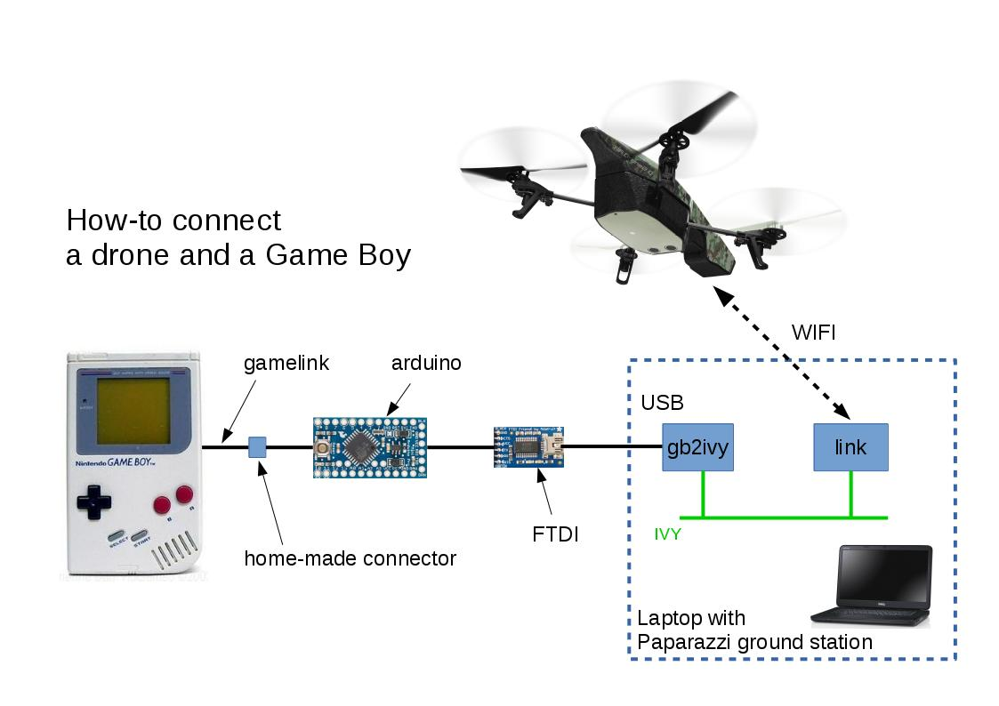 識玩一定要咁玩! 改裝 Game Boy 潮變航拍機遙控