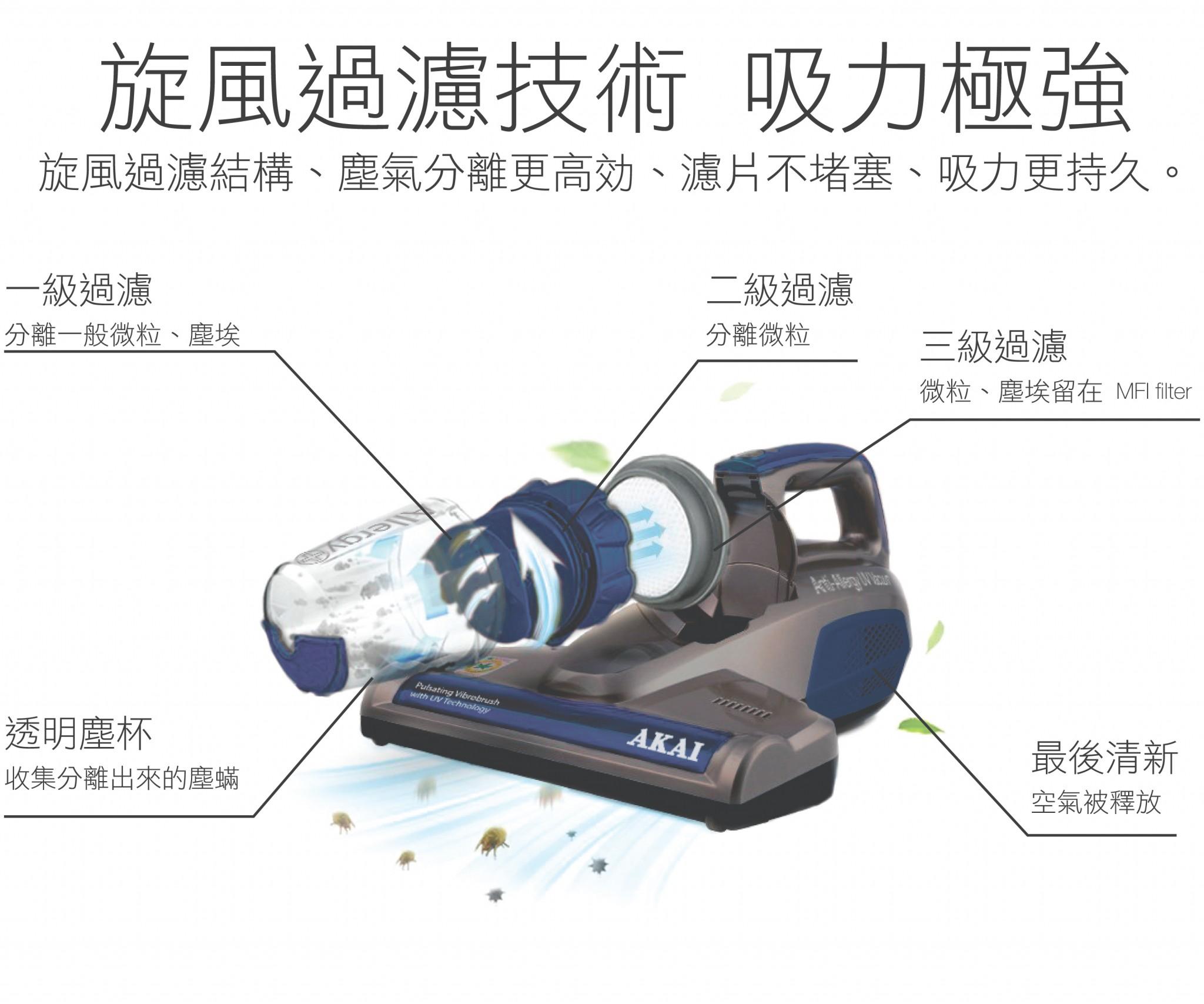 AKAI 推 UV 除蟎機 吸塵、除蟎、拍打三合一