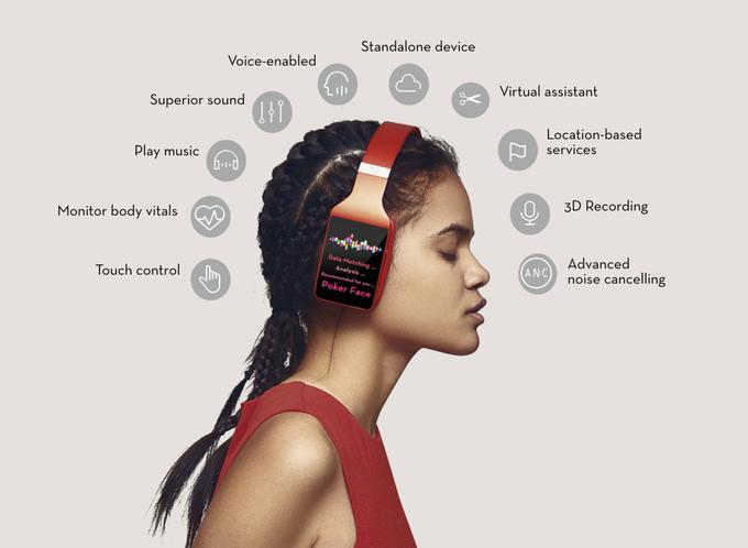 智能電話+耳機=智能電話耳機? VINCI 集資開始
