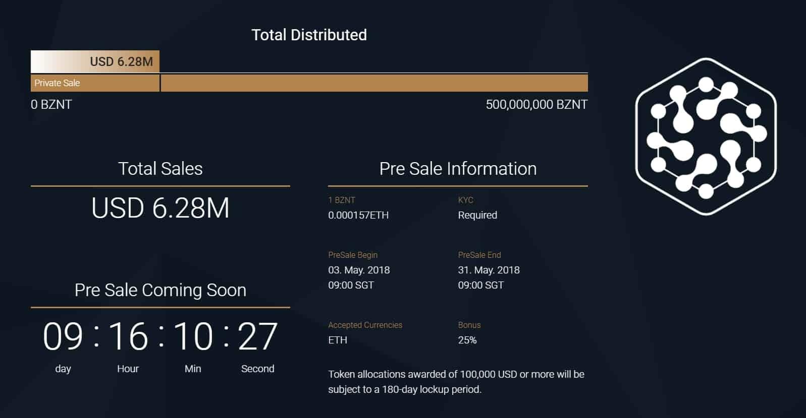 Bezant 加密貨幣 BZNT 在人工智能暨十大數字資產交易平台 Bibox 上幣