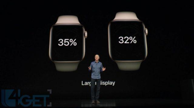 新增心電圖 ECG 功能 Apple Watch S4 跌倒提示最啱老人