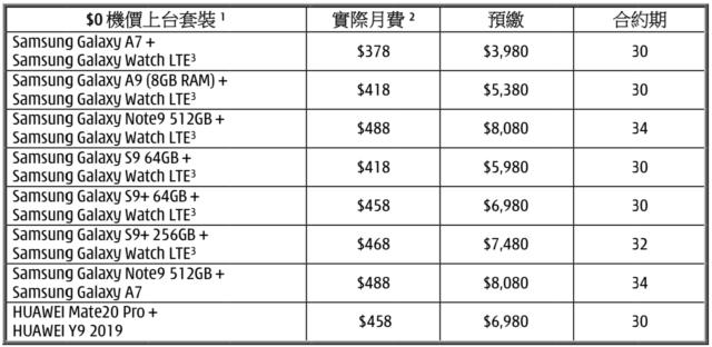 3HK 推 Share the JOY 聖誕禮物特集 精選手機聖誕價低至 25 折