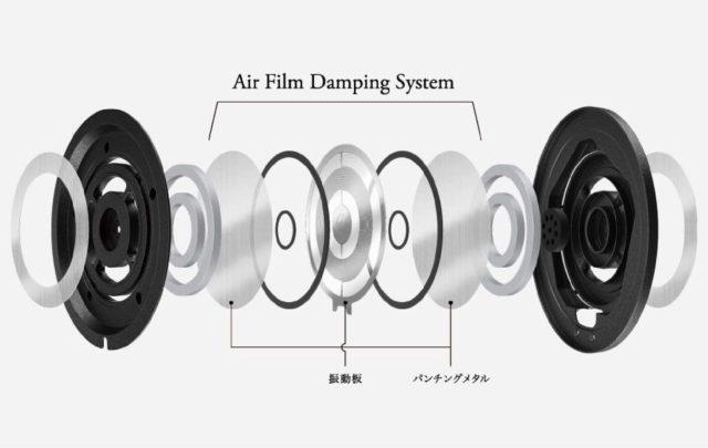 專業中的大動態聲音  Final D8000 Pro Edition 專業監聽耳機