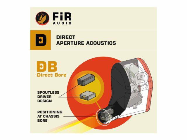 FiR Audio 四重技術提升音質  無管道傳送音色更自然