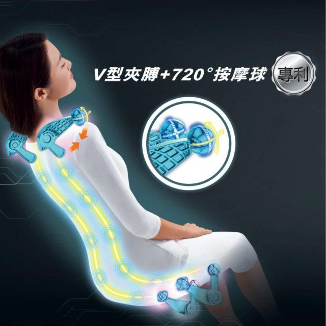 OSIM 推出「 V手天王 」 對準肺俞穴助肺功能足頸把關為防疫加油