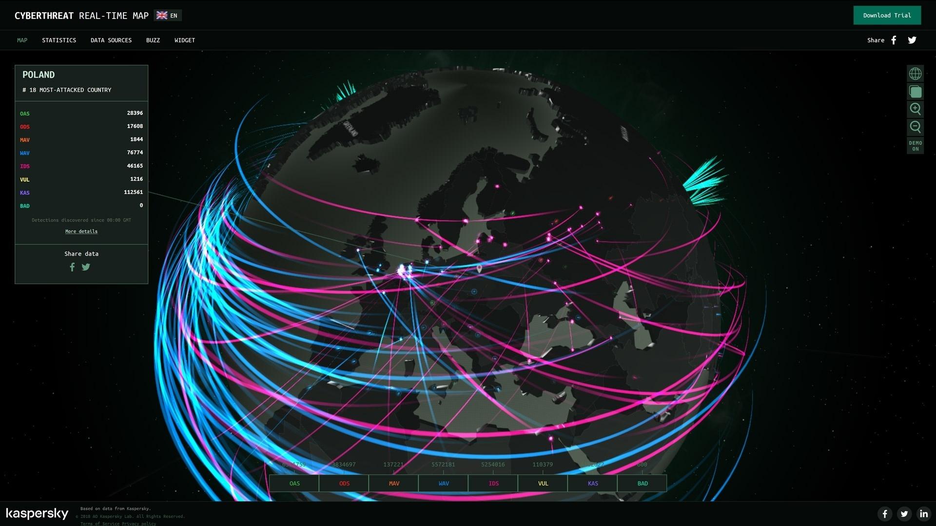 DDoS 攻擊疫境增強 十蚊美金炸爆網站