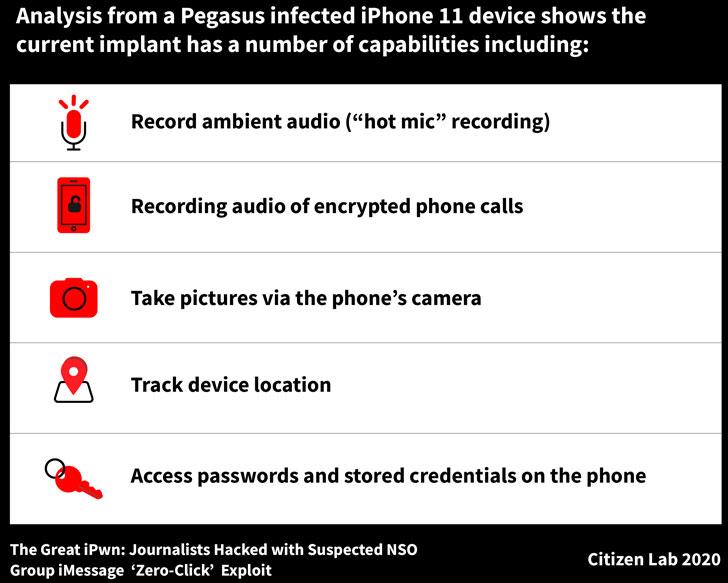 電視台記者iPhone遭非法入侵 iMessage已知漏洞一擊必中