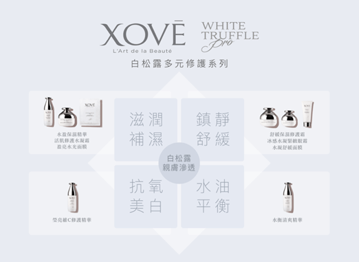 XOVĒ Spring-Summer Collection— White Truffle Pro 白松露多元修護系列