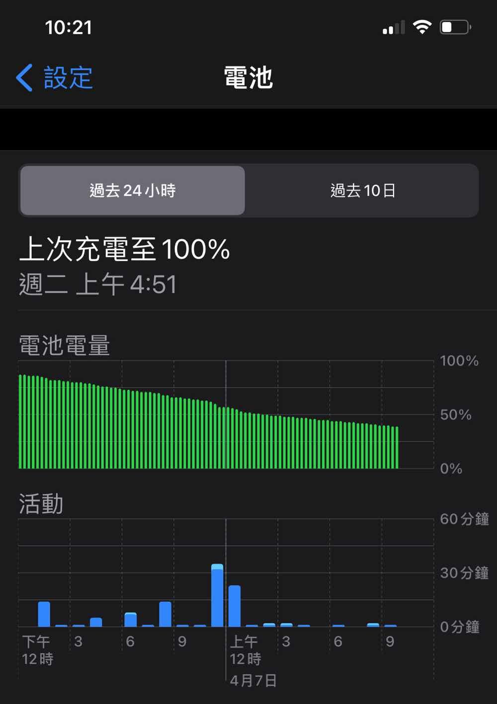 電力恐慌 Apple iPhone