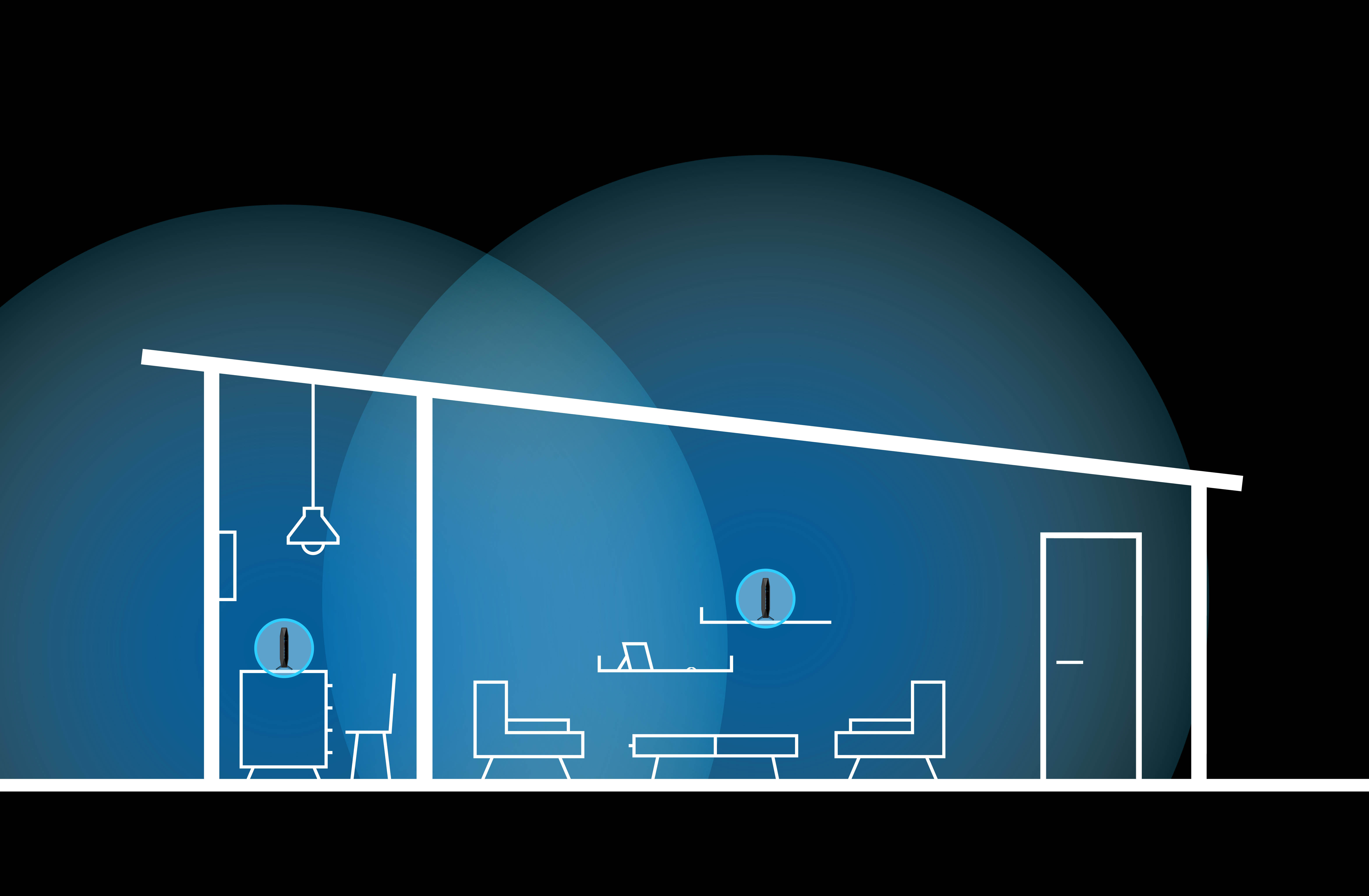 Linksys E 系列 WiFi 6 雙頻路由器 全面支援 EasyMesh 標準