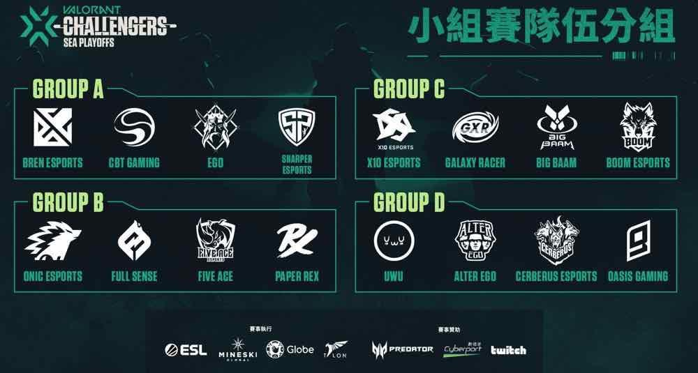 Group Stage Teams