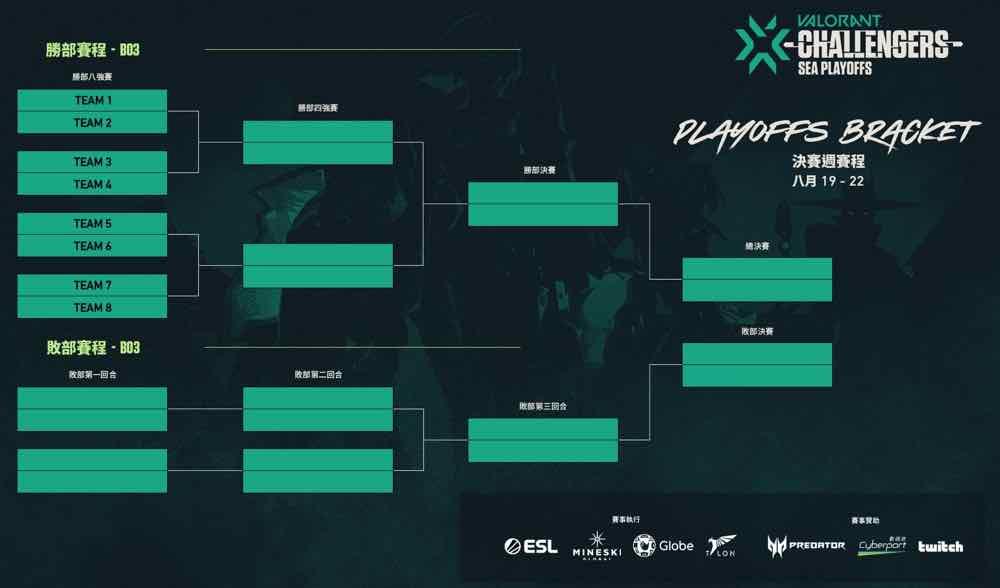 Riot Games 東南亞區宣布舉行 2021《特戰英豪》冠軍巡迴賽  第三階段挑戰賽季後賽